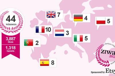 Zankyou International Wedding Awards 2012: Meet the UK winners!