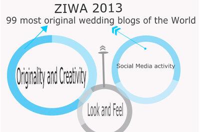 ZIWA 2013: The world's 99 most original wedding blogs