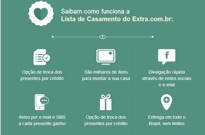 Conhecendo melhor a lista de casamento do Extra.com.br