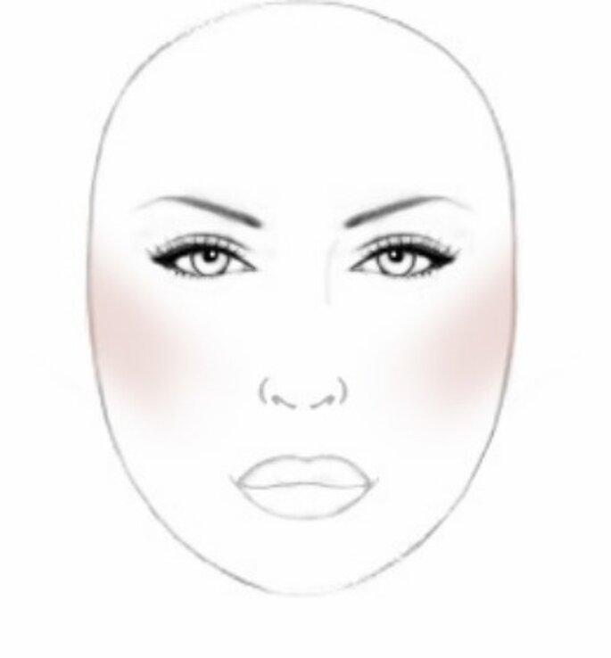Application du blush sur un visage rond - Source photo : P Matias