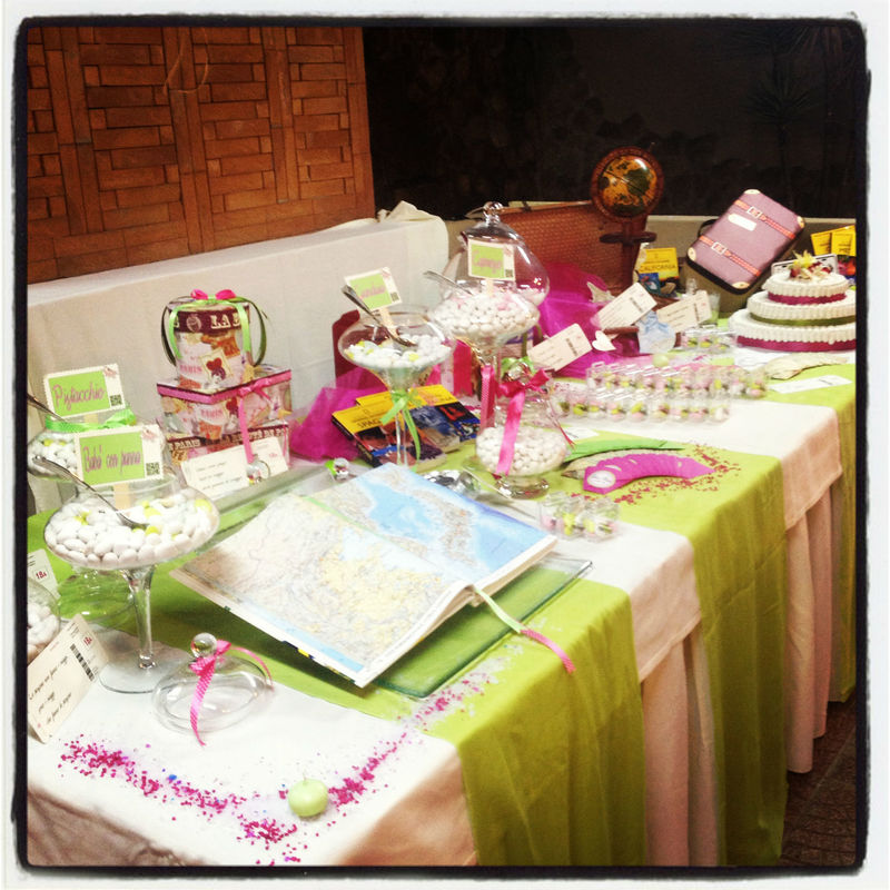 Matrimonio a tema: il viaggio