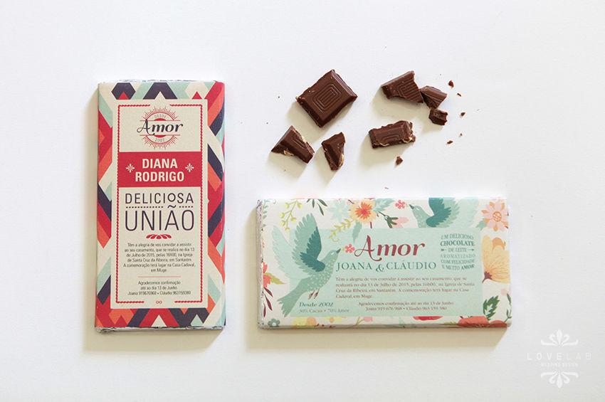 Modelo Chocolate