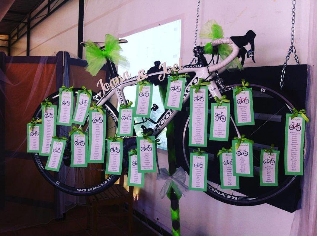 Placar entrada Tema bicicletas