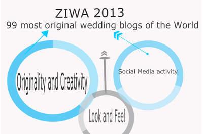 Ziwa2013: ecco l'elenco dei vincitori