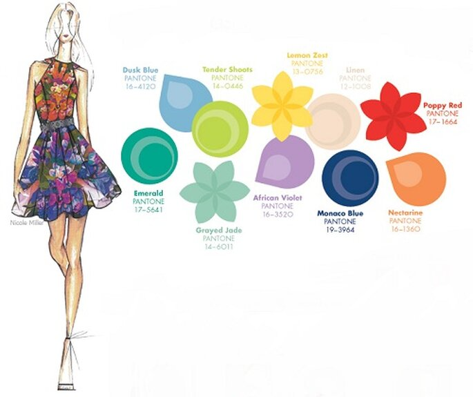 Les couleurs à la mode au printemps 2013, selon Pantone. Illustration: Nicole Miller. Photo: Pantone