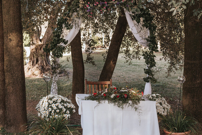 Nicober Wedding Planner