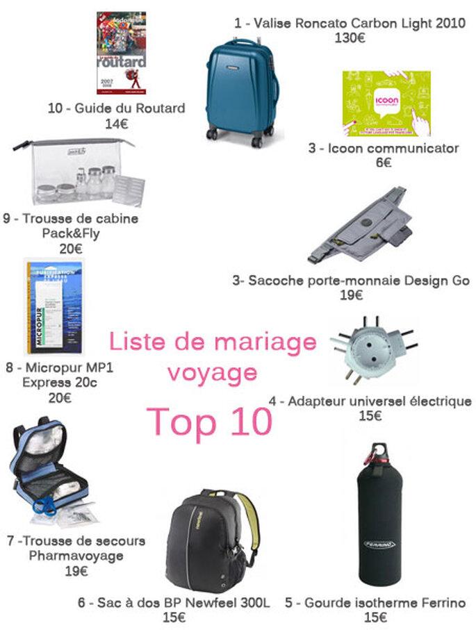 top 10 de la liste de mariage voyage. Black Bedroom Furniture Sets. Home Design Ideas