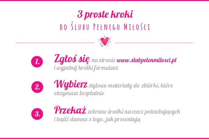 grafika_śpm