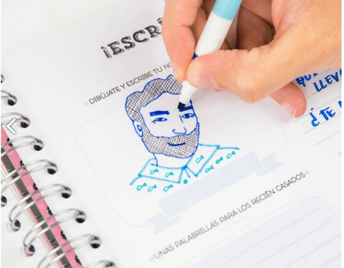 Foto: Mr Wonderful