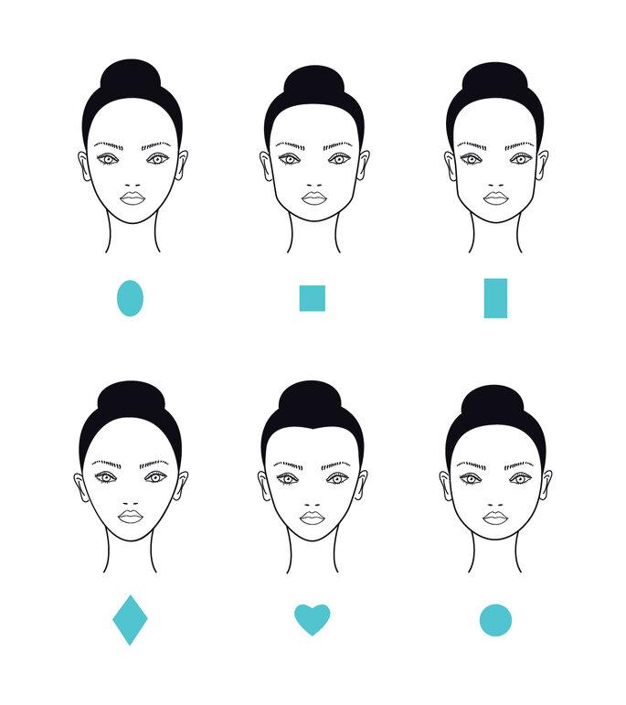 Foto: Infografía tipos de rostro - vía Shutterstock Call to action