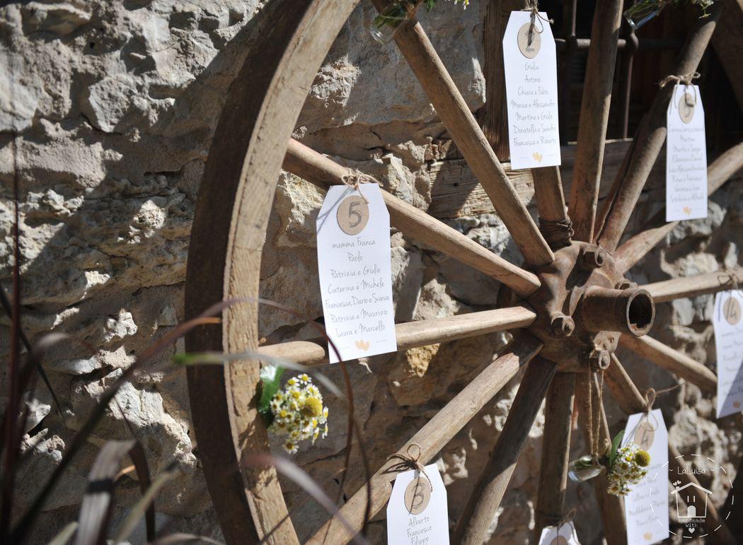 Tableau mariage di un matrimonio rustico